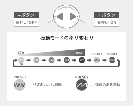 HMP-07