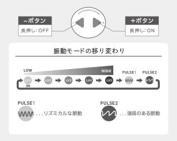 HMP-08