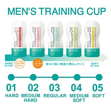 MEN'S TRAINING CUP FINISH TRAINING Lv.1
