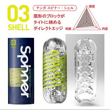 TENGA SPINNER 3種+HOLE LOTIONセット