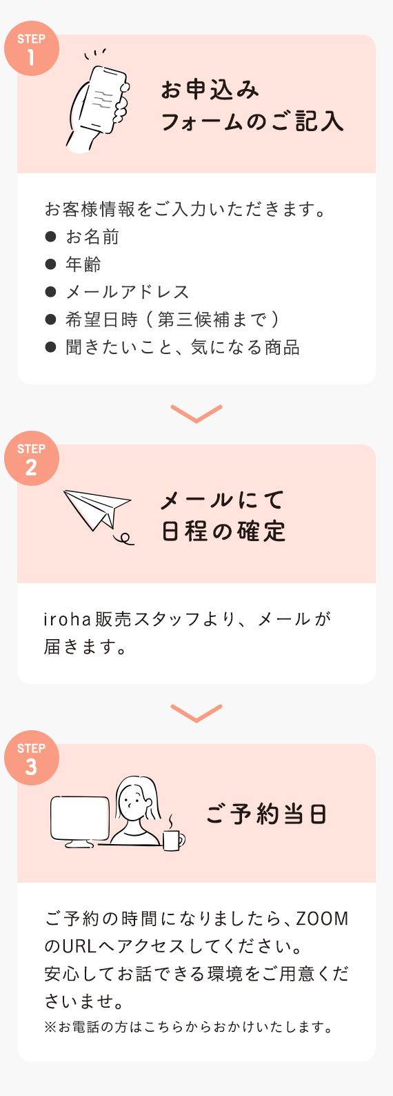 ご利用の流れ | iroha公式オンラインストア