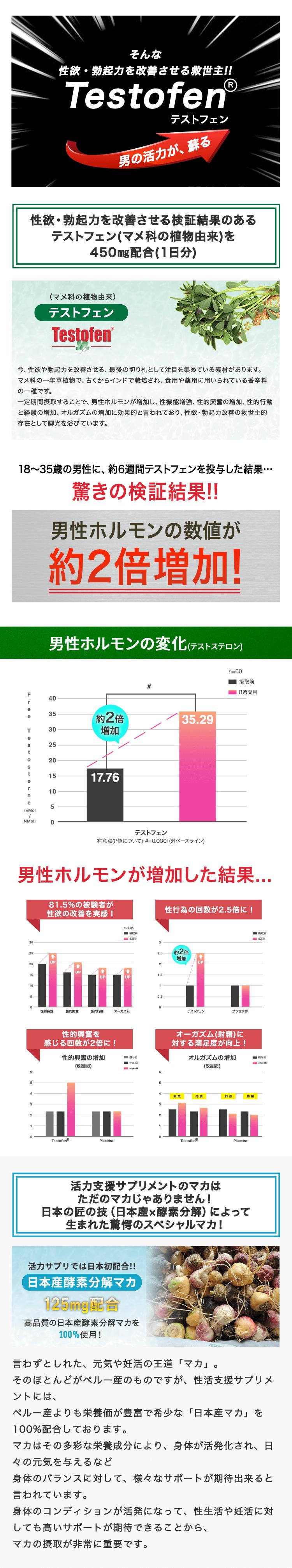 テストフェン・日本産酵素分解マカ